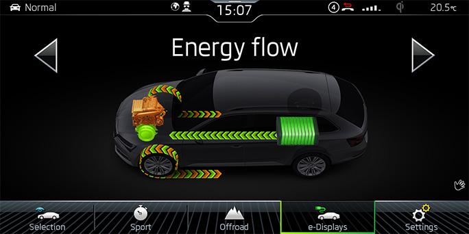 Skoda hybrid-energy flow