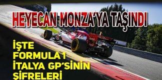 Formula 1 İtalya GP 2019