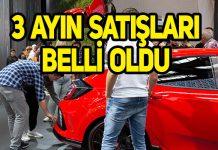 Türkiye otomobil ve hafif ticari araç pazarı verileri