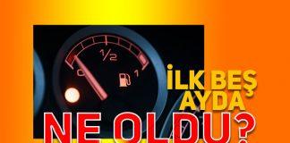 Otomotiv Sanayii Derneği verileri