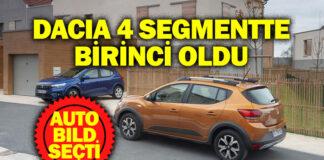 Dacia, fiyat-performans kategorisinde bir kez daha birinci