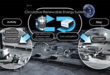 Honda hidrojen teknolojilerini uzaya taşıyor!