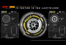 Pirelli 18 inç Formula1 lastiklerinin testlerini tamamladı